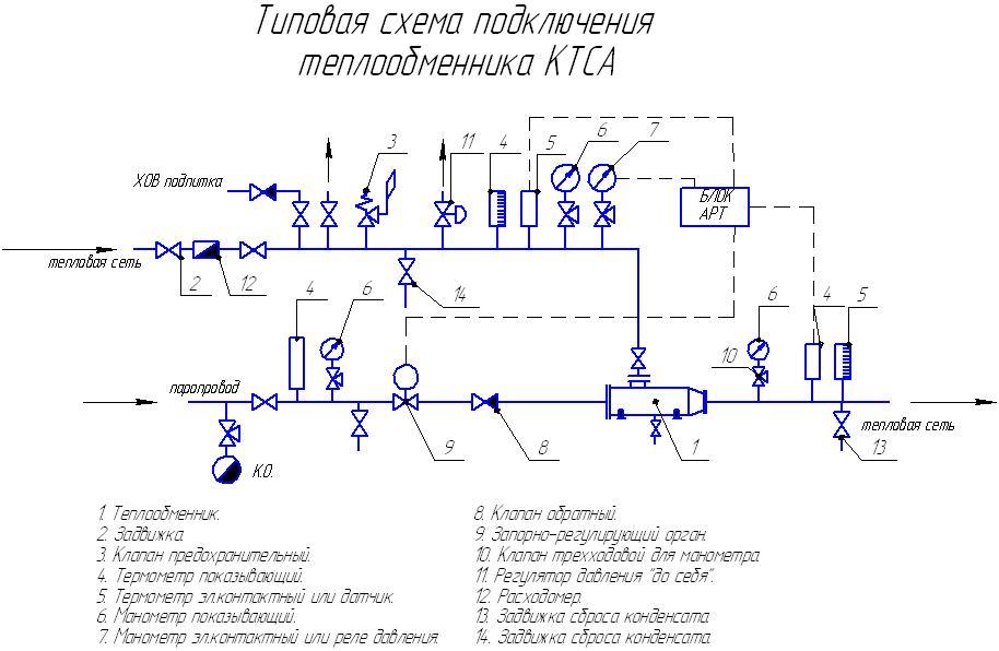 Теплообменник пароводяной схема подключения теплообменник паяный alfa laval cb 20 50 н в 21 в 21 мощность